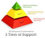 RTI_3_tiers