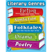 Using Genre to Help Students Learn from What They Read| By  Emily Kissner