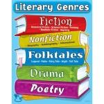 Literary-Genre-Chart-N23421_XL