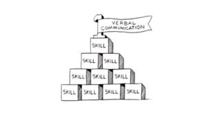 VErbal Communications